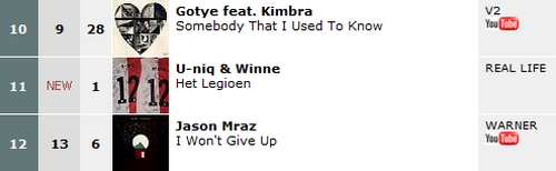 U-niq Winne top100